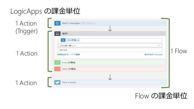 1 Action (Trigger) 1 Action 1 Action 1 Flow Flow の課金単位 LogicApps の課金単位
