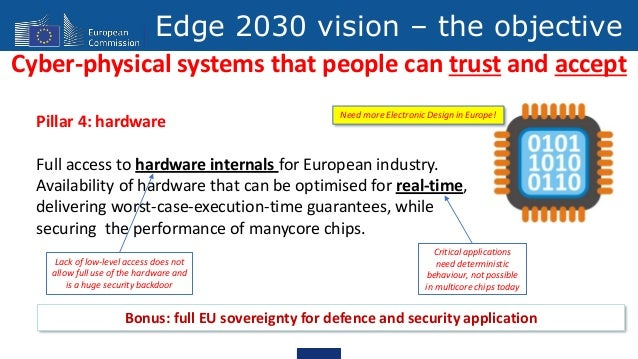 Looking beyond 2020 IEEE – 13th System of Systems