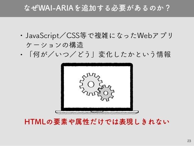 23 • JavaScript/CSS等で複雑になったWebアプリ ケーションの構造 • 「何が/いつ/どう」変化したかという情報 HTMLの要素や属性だけでは表現しきれない なぜWAI-ARIAを追加する必要があるのか?
