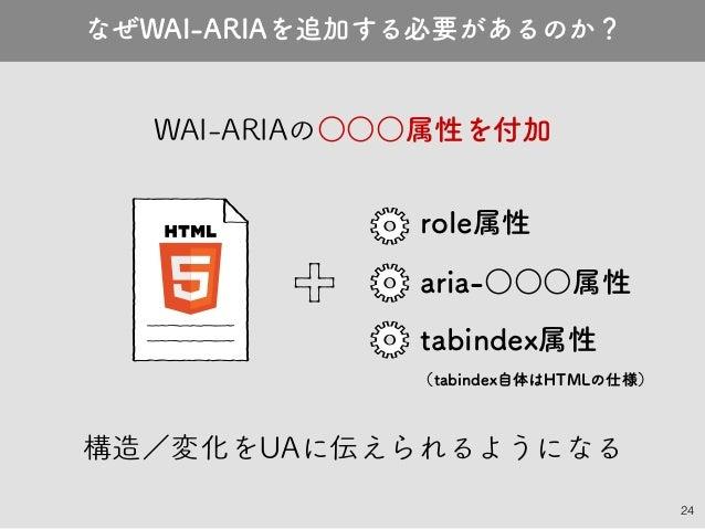 24 WAI-ARIAの○○○属性を付加 構造/変化をUAに伝えられるようになる なぜWAI-ARIAを追加する必要があるのか? role属性 aria-○○○属性 tabindex属性 (tabindex自体はHTMLの仕様)