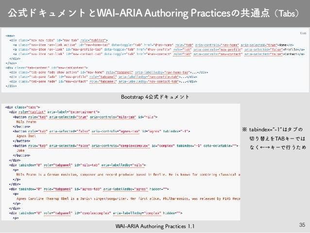 "35 HTMLの既存の要素の意味や役割を上書きして変更す るための属性 公式ドキュメントとWAI-ARIA Authoring Practicesの共通点(Tabs) ※ tabindex=""-1""はタブの 切り替えをTABキーでは なく←→キ..."