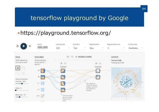 tensorflow playground