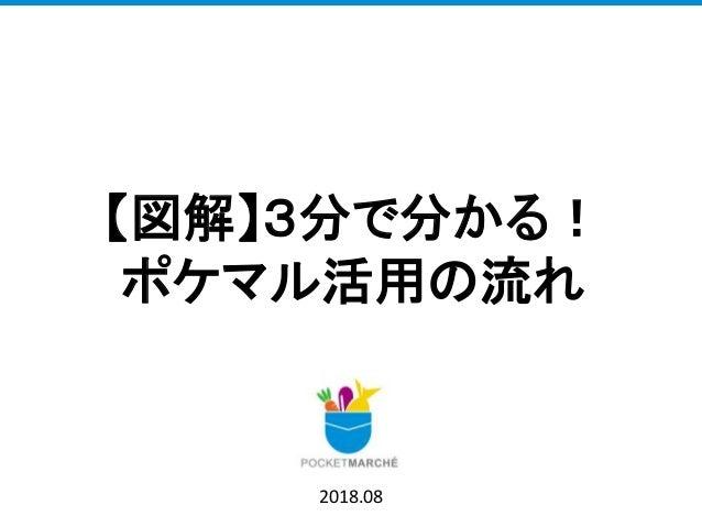 【図解】3分で分かる! ポケマル活用の流れ 2018.08
