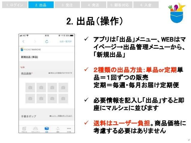 2. 出品(操作) 6  アプリは「出品」メニュー、WEBはマ イページ→出品管理メニューから、 「新規出品」  2種類の出品方法:単品or定期単 品=1回ずつの販売 定期=毎週・毎月お届け定期便  必要情報を記入し「出品」すると即 座に...