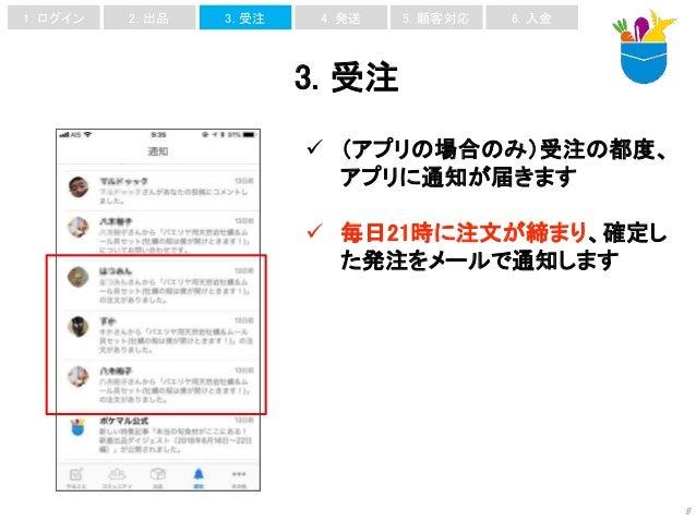 3. 受注 8  (アプリの場合のみ)受注の都度、 アプリに通知が届きます  毎日21時に注文が締まり、確定し た発注をメールで通知します 1. ログイン 2. 出品 3. 受注 4. 発送 5. 顧客対応 6. 入金