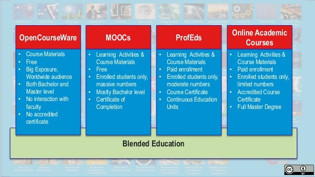 Blended Education OpenCourseWare MOOCs ProfEds Online Academic Courses • Learning Activities & Course Materials • Free • E...