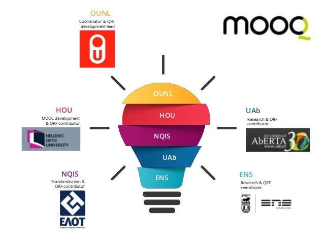 Coordinator & QRF development lead ENS UAb NQIS HOU OUNL OUNL HOU NQIS UAb ENS MOOC development & QRF contributor Standard...