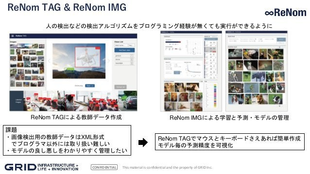 CONFIDENTIAL ReNom TAG & ReNom IMG This material is confidential and the property of GRID Inc. 課題 ・画像検出用の教師データはXML形式 でプログラ...