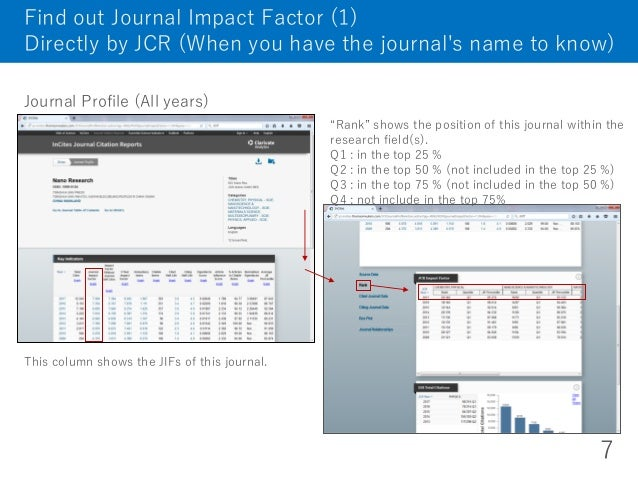 Afternoon Talk on Impact Factor and Improved Access to Papers (July 2…