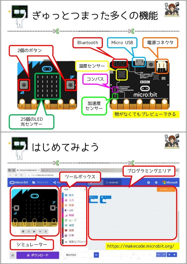 「Microbit」で簡単プログラミング体験 Slide 3