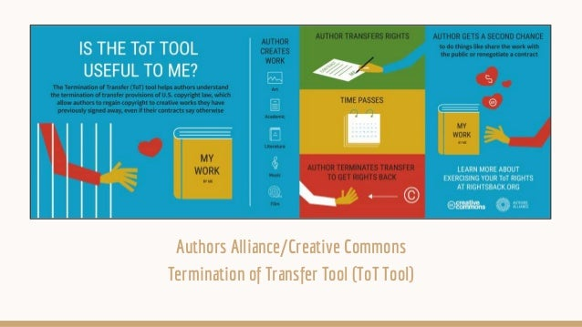 Authors Alliance/Creative Commons Termination of Transfer Tool (ToT Tool)