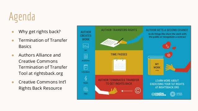 Agenda ● Why get rights back? ● Termination of Transfer Basics ● Authors Alliance and Creative Commons Termination of Tran...