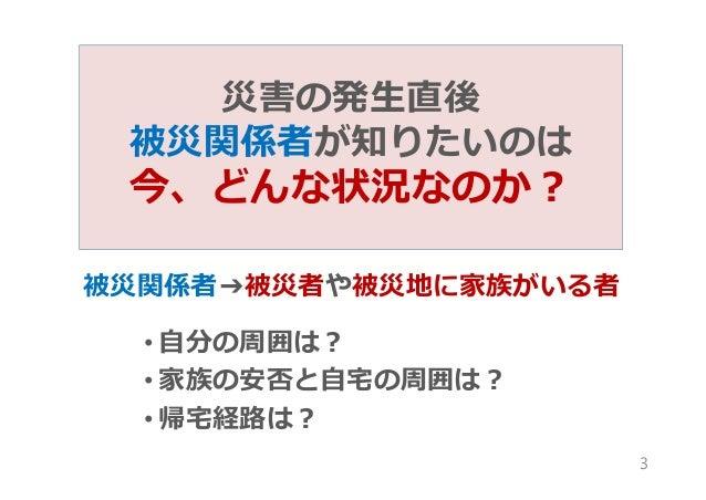 CODE for IKOMA 2018年9月定例会(一部改訂) Slide 3