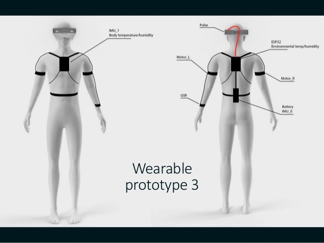 Training Methodology Step 2. Capture Demonstrate each subtask while wearing the WEKIT wearable solution Step 3. Re-enact P...