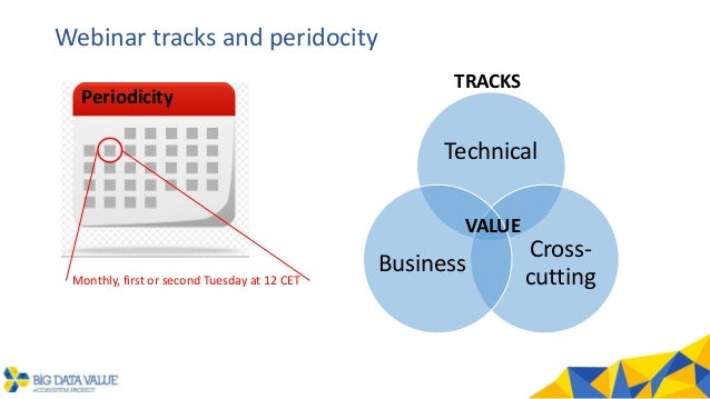 BDVe Webinar Series - QROWD: The Human Factor in Big Data Introduction Slide 2