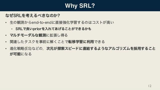 • • • • • Why SRL? 12