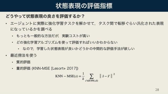 • • • • • • • 28 KNN − MSE(s) = 1 k ∑ s′∈KNN(s,k) ˜s − ˜s′ 2