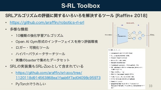 S-RL Toolbox • • • • • • • • • • 33