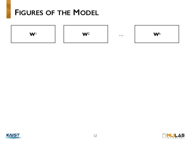 12 FIGURES OF THE MODEL W1 W2 Wk…