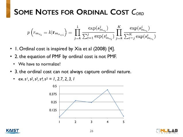 26 • 1. Ordinal cost is inspired by Xia et al (2008) [4]. • 2. the equation of PMF by ordinal cost is not PMF. • We have t...