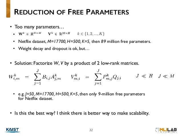 32 • Too many parameters… • • Netflix dataset, M=17700, H=500, K=5, then 89 million free parameters. • Weight decay and dr...