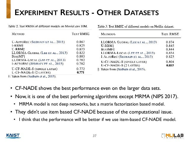 37 • CF-NADE shows the best performance even on the larger data sets. • Now, it is one of the best performing algorithms e...