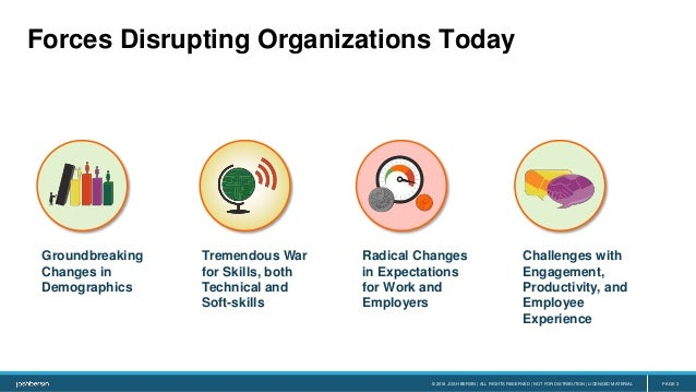 HR Technology 2019: A Wild New World Slide 3