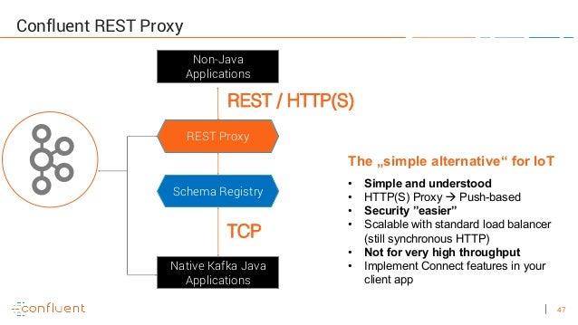 IoT Integration with MQTT and Apache Kafka