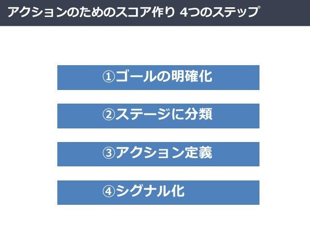 アクションのためのスコア作り 4つのステップ ①ゴールの明確化 ②ステージに分類 ③アクション定義 ④シグナル化