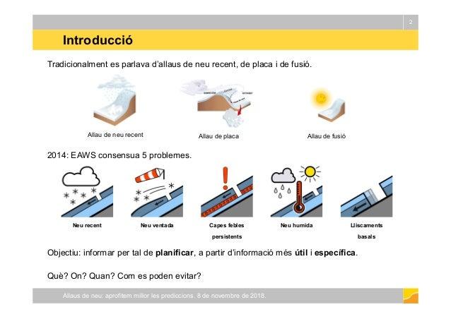 Factors clau per entendre el Butlletí de Perill d'Allaus (BPA): problemes d'allaus i mides Slide 2