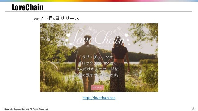 Copyright Drecom Co., Ltd. All Rights Reserved. 5 LoveChain 2018年7月5日リリース https://lovechain.ooo