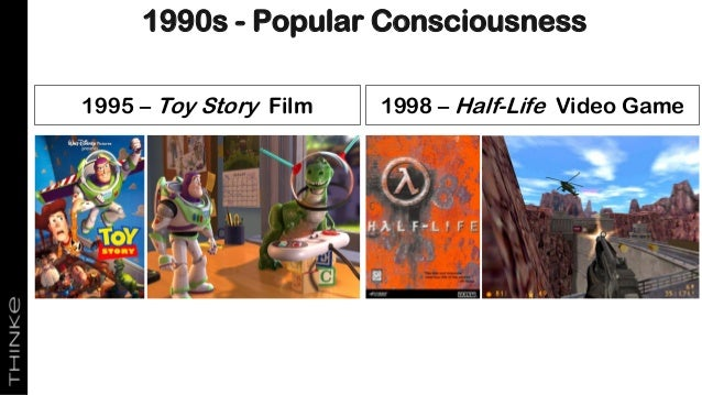 1990s - Popular Consciousness 1995 – Toy Story Film 1998 – Half-Life Video Game