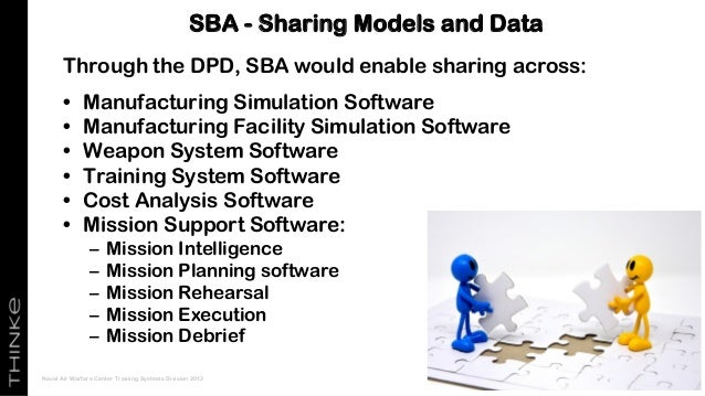 Through the DPD, SBA would enable sharing across: • Manufacturing Simulation Software • Manufacturing Facility Simulation ...