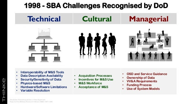 1998 - SBA Challenges Recognised by DoD Simulation Based Acquisition: A New Approach Report of the Military Research Fello...