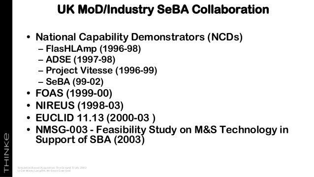 UK MoD/Industry SeBA Collaboration Simulation Based Acquisition: The Ground Truth, 2002 Lt Cdr Monty Long RN, Mr Steve Gal...