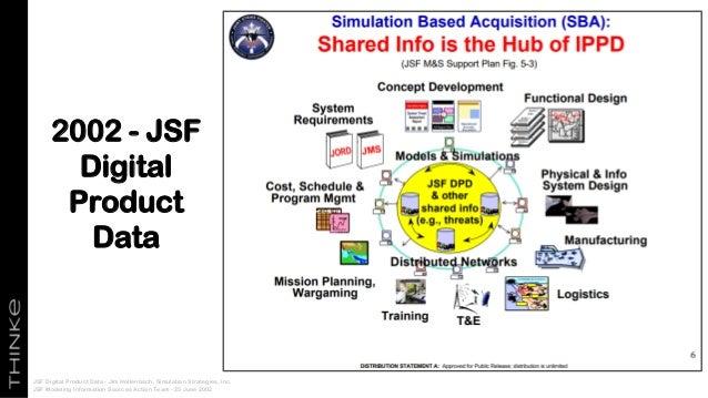 2002 - JSF Digital Product Data JSF Digital Product Data - Jim Hollenbach, Simulation Strategies, Inc. JSF Modeling Inform...