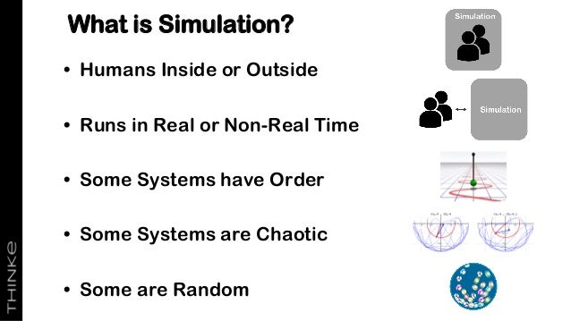 • Humans Inside or Outside • Runs in Real or Non-Real Time • Some Systems have Order • Some Systems are Chaotic • Some are...