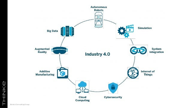 Industry 4.0 Industry 4.0 Features Boston Consulting Group