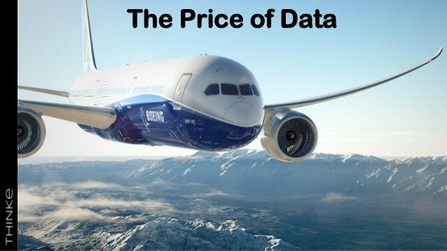 The Price of Data