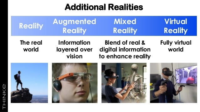 Additional Realities The real world Reality Augmented Reality Mixed Reality Virtual Reality Information layered over visio...