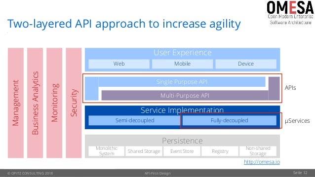 API first Design and Microservices