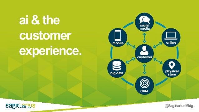 @SagittariusMktg ai & the customer experience. social media online physical store customer mobile big data CRM