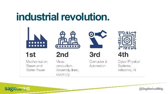 @SagittariusMktg industrial revolution.
