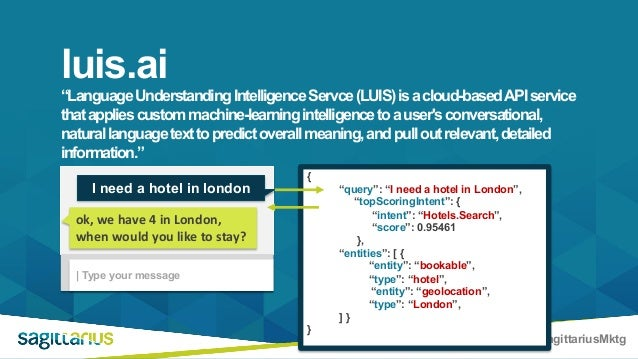 "@SagittariusMktg ""LanguageUnderstandingIntelligenceServce(LUIS)isacloud-basedAPIservice thatappliescustommachine-learningi..."
