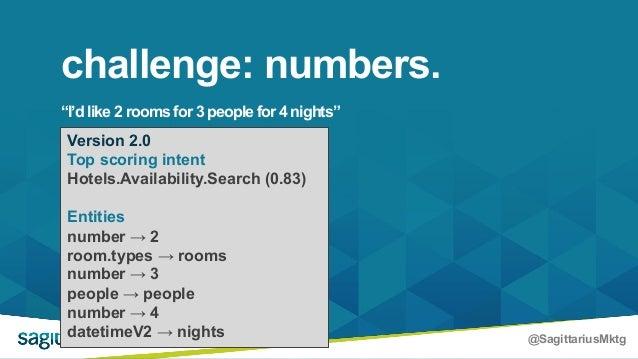 "@SagittariusMktg ""I'd like 2 rooms for 3 people for 4 nights"" challenge: numbers. Version 2.0 Top scoring intent Hotels.Av..."