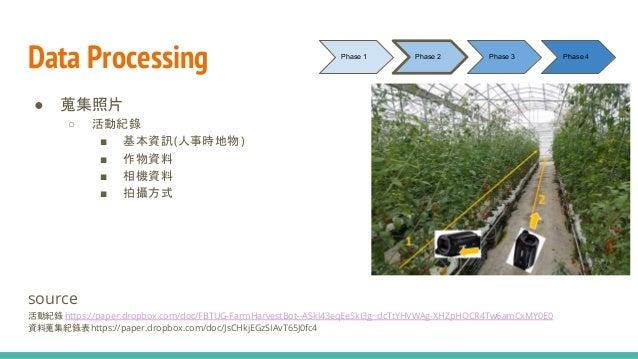 Data Processing ● 蒐集照片 ○ 活動紀錄 ■ 基本資訊(人事時地物) ■ 作物資料 ■ 相機資料 ■ 拍攝方式 source 活動紀錄 https://paper.dropbox.com/doc/FBTUG-FarmHarve...