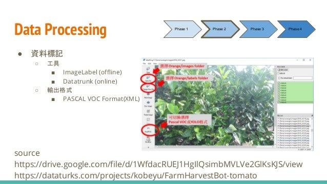 Data Processing ● 資料標記 ○ 工具 ■ ImageLabel (offline) ■ Datatrunk (online) ○ 輸出格式 ■ PASCAL VOC Format(XML) source https://dri...