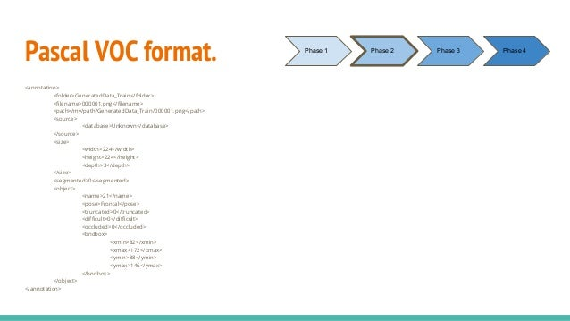 Pascal VOC format. <annotation> <folder>GeneratedData_Train</folder> <filename>000001.png</filename> <path>/my/path/Genera...