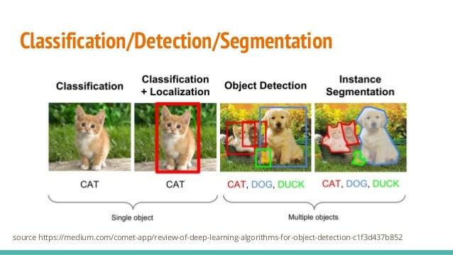 Classification/Detection/Segmentation source https://medium.com/comet-app/review-of-deep-learning-algorithms-for-object-de...