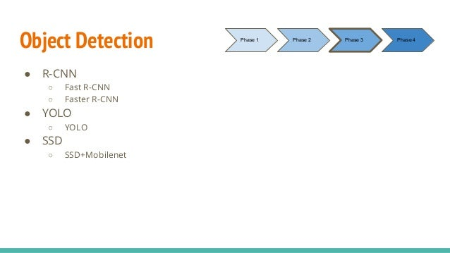 Object Detection ● R-CNN ○ Fast R-CNN ○ Faster R-CNN ● YOLO ○ YOLO ● SSD ○ SSD+Mobilenet Phase 1 Phase 2 Phase 3 Phase 4